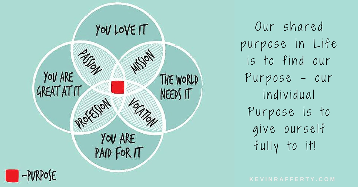 The Power of Purpose
